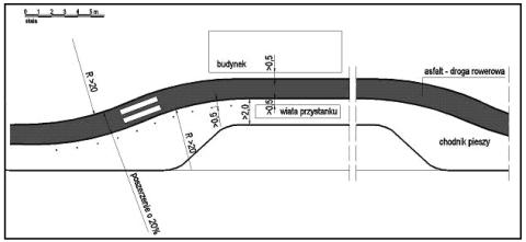 Droga rowerowa a przystanek autobusowy