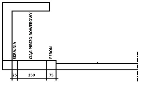 Radom. Założenia dla nowego wiaduktu na ul. Żeromskiego
